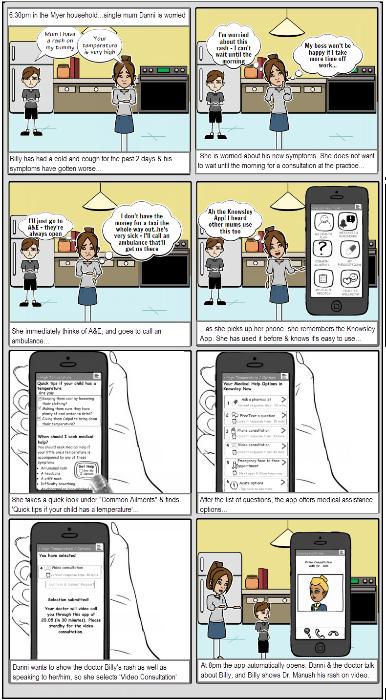 3 Patient Instigates Consultation on App - Overview