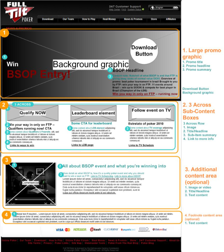 BSOP - Landing Page