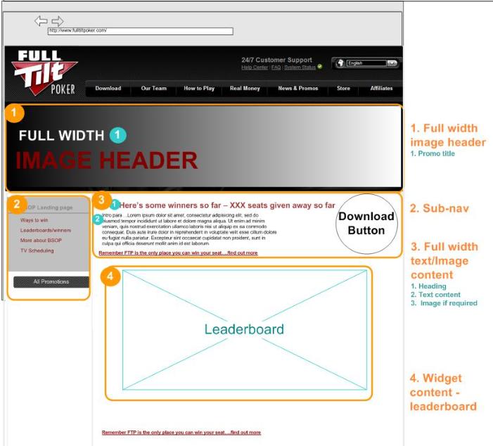 BSOP - Leaderboards