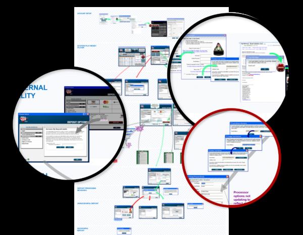 screen flow diagram large