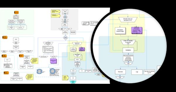 user flow diagram2
